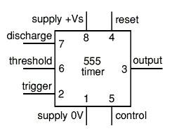 ne555_timer_raspored_el_simbol_komponente_elektronika_projekti_otpornik.com