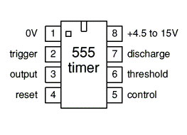 ne555_timer_raspored_pinova_komponente_elektronika_projekti_otpornik.com
