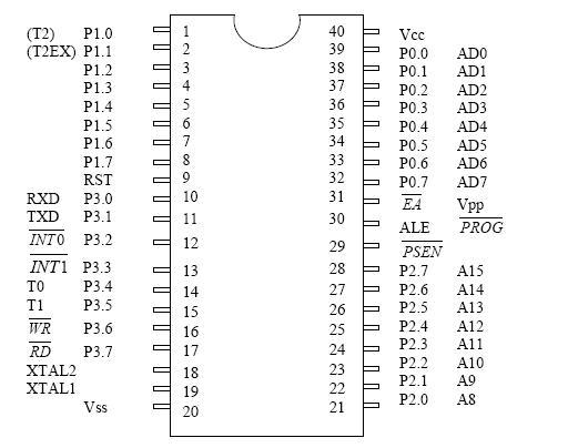 raspored_nozica_mikrokontrolera_8051_mikrokontroleri_elektronika_otpornik.com