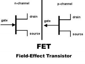 fet_tranzistor_izlazne_karakteristike_automatika.rs
