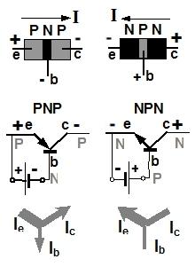 pnp_tranzistor_izlazne_karakteristike_automatika.rs